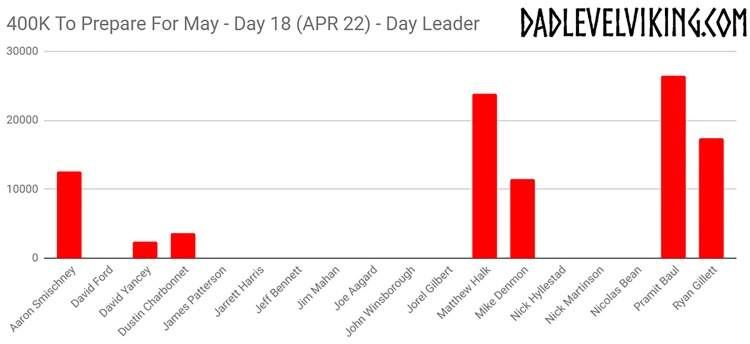 Day 18 Daily Leaders_ID_Logo_PS_Zoom