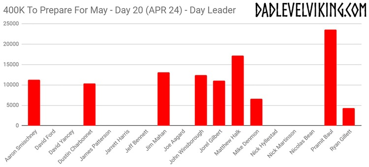 Day 20 Daily Leaders_ID_Logo_PS_Zoom
