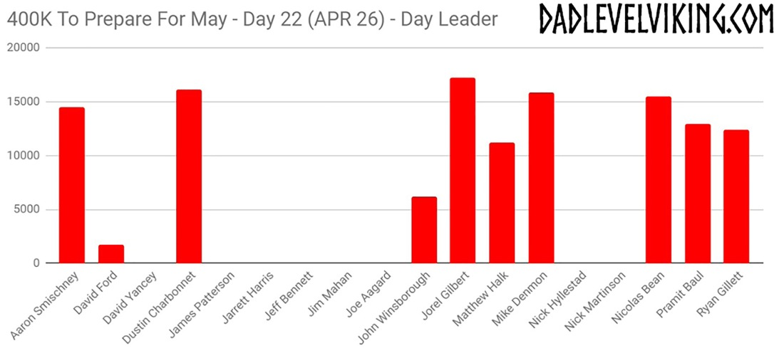 Day 22 Daily Leaders_ID_Logo_PS_Zoom