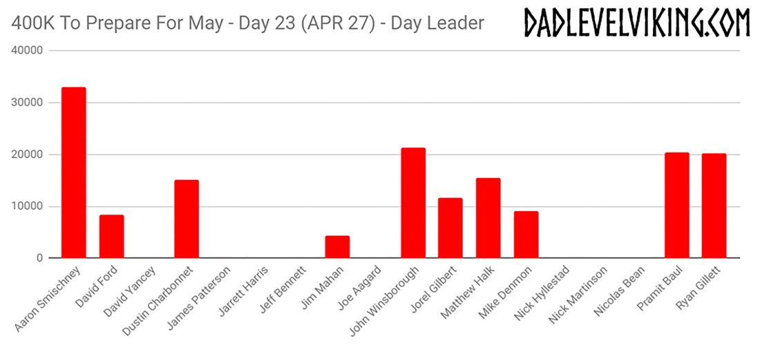 Day 23 Daily Leaders_ID_Logo_PS_Zoom