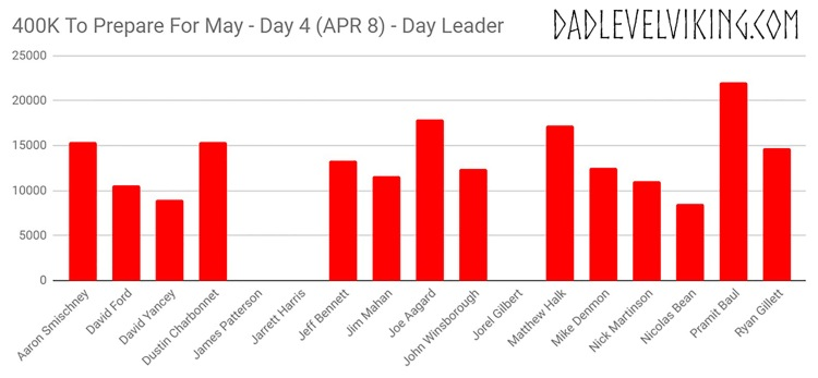 Day 4 Daily Leaders_ID_Logo_PS_Zoom