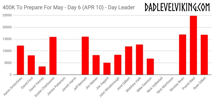 Day 6 Daily Leaders_ID_Logo_PS_Zoom